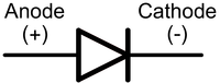 AnodeCatode