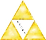 P2T|Keops||