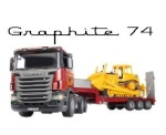 Graphite 74