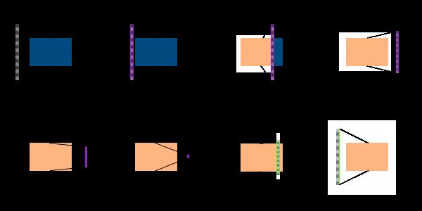 Common Technologies Jumpga11