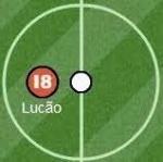 lucaohaxball