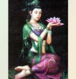 மஞ்சுபாஷிணி