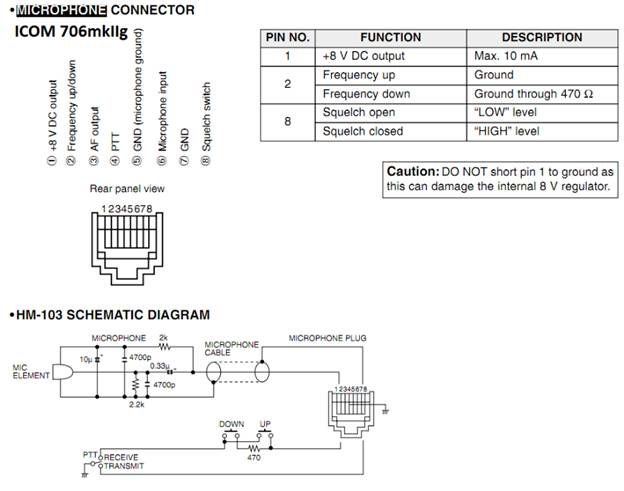 Hm 103 Microphone Wiring Diagrams | Wiring Diagram Icom Hm Schematic Diagram on
