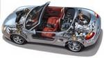 PORSCHE Cayman 718 Boxster-