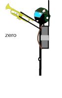 zerofid