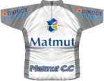 Matmut CC