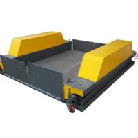Dock Leveler TTP
